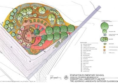 Stapleton Elementary School  Master Plan